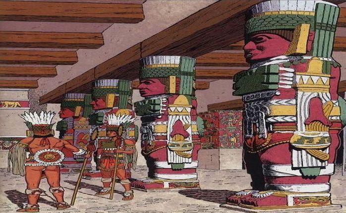 Alternative Anunnaki Ancient History Of Meso-America